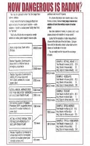 radon info